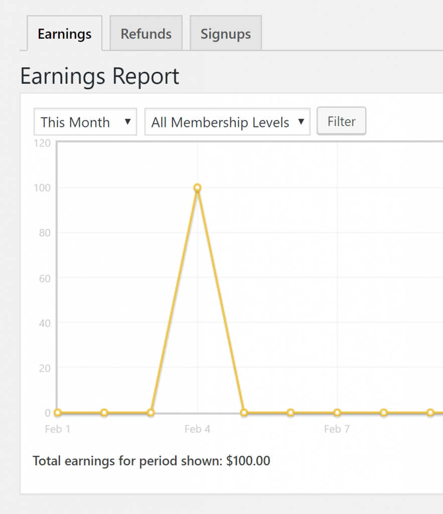 Restrict Content Pro Earnings Report